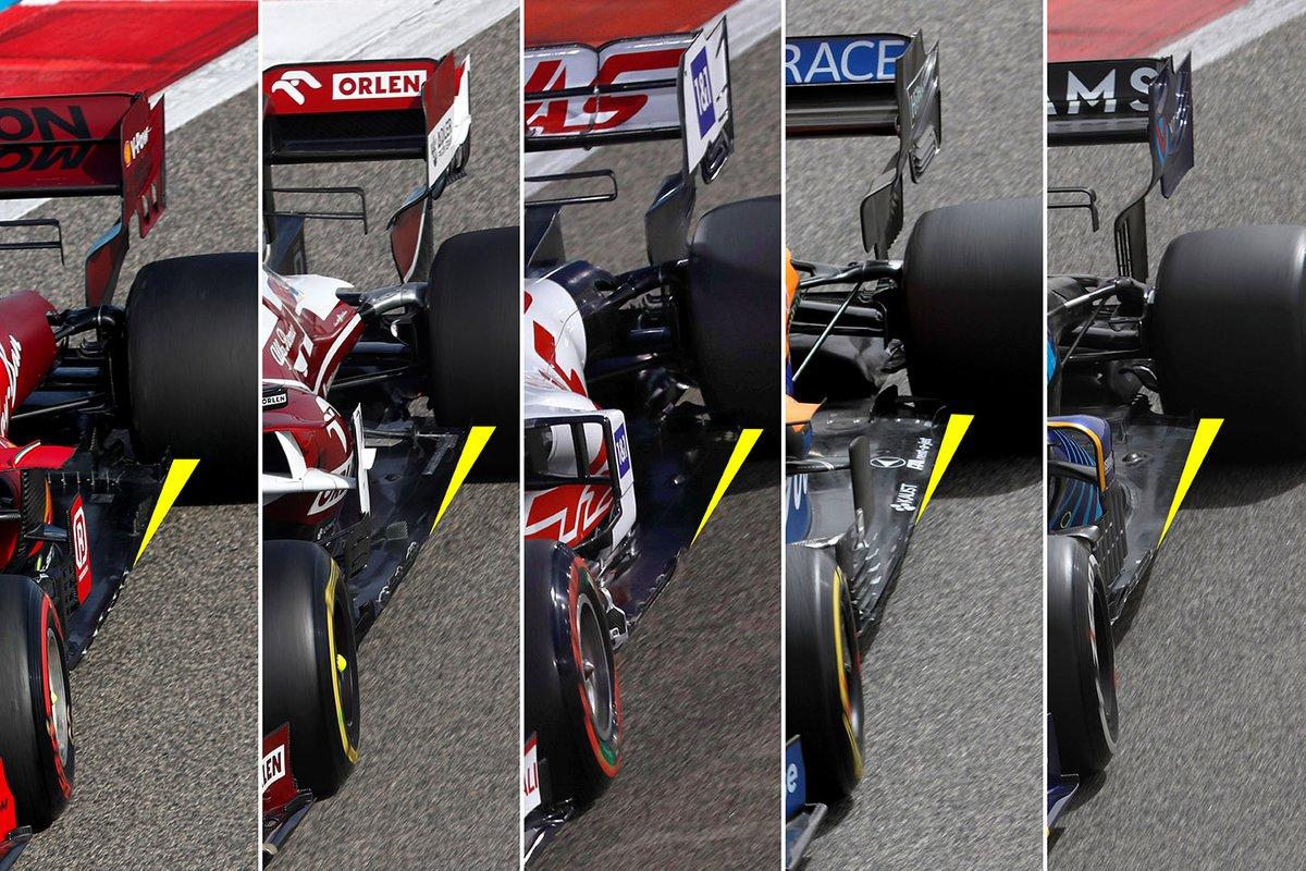 Ferrari, Alfa Romeo, Haas, McLaren, Williams floor comparison