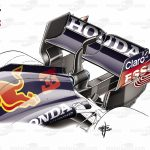 Crimson Bull's flapping and the problem of versatile fins in F1 - Motor Informed