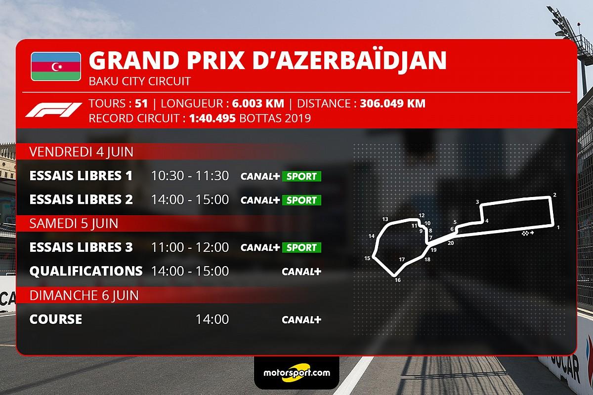 Azerbaijani GP - TV program and pre-race information - Motor Informed