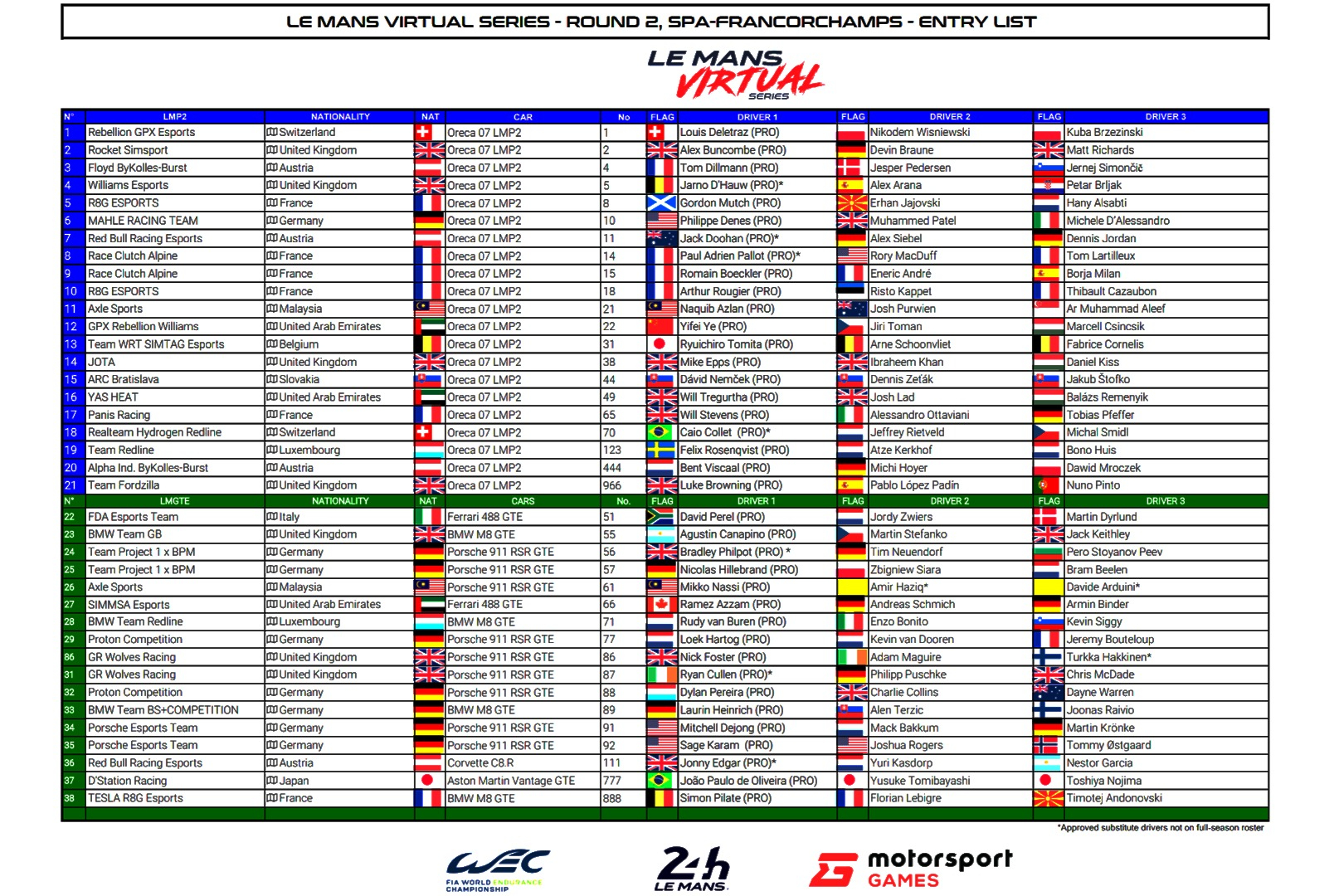 Le Mans Digital Collection Race 2 at Spa-Francorchamps entry record unveiled - Motor Informed